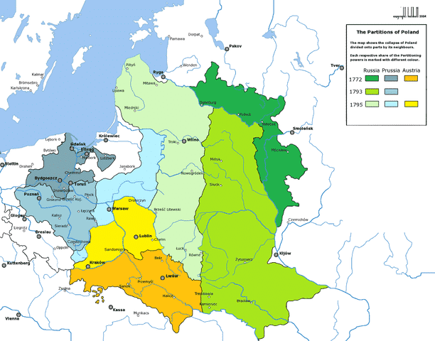 De Poolse delingen